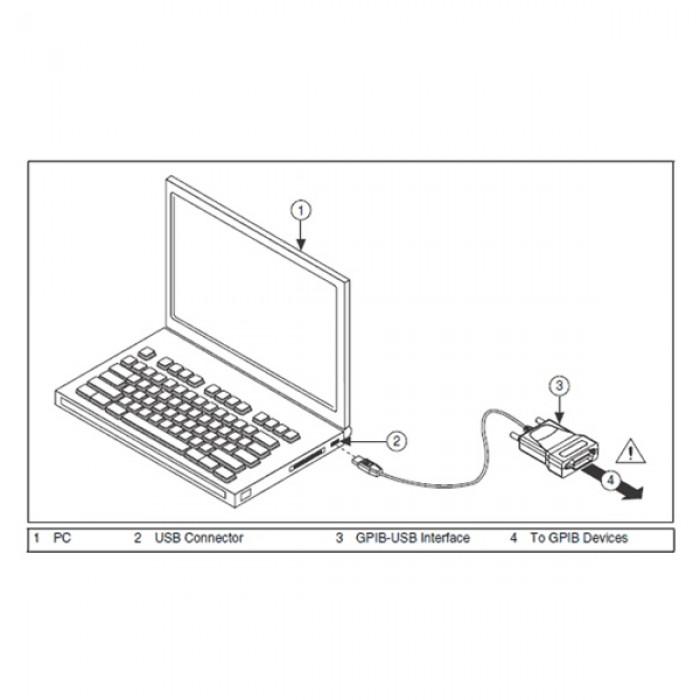 National Instrumens Ni Gpib Usb Hs Interface Adapter Ieee