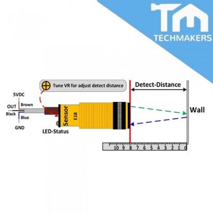 E18-D80NK Adjustable Infrared Range Sensor Switch