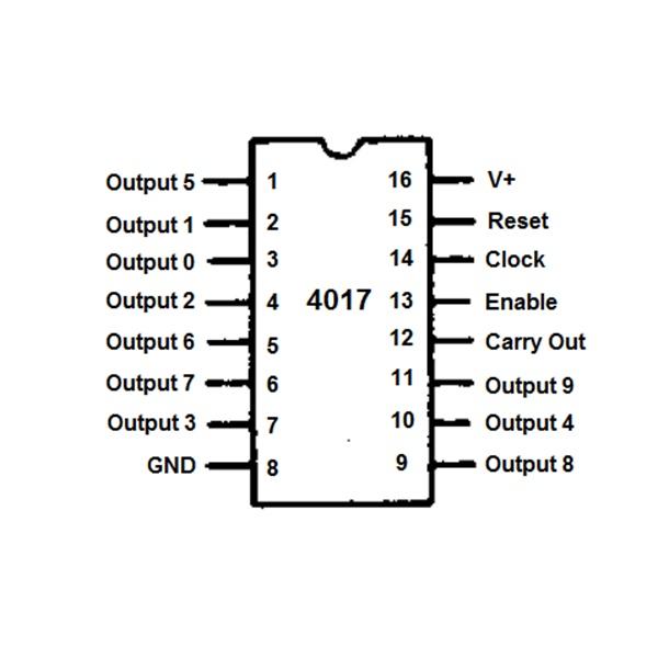 CD4017BE Decade Counter Divider IC